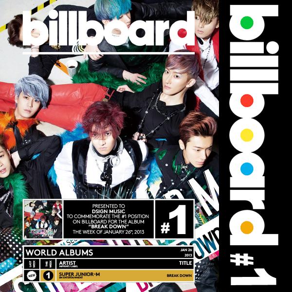 billboard_superjunior-m_breakdown_worldalbums